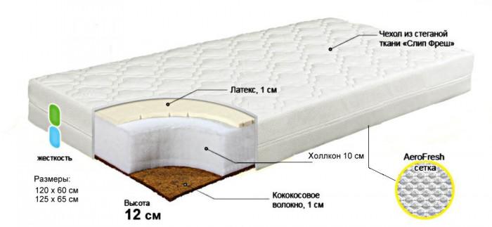 Матрас Bombus Принц 120x60х12Принц 120x60х12Двусторонний детский беспружинный матрас из экологически чистых материалов на основе плиты холлкона толщиной 10 см.   Сторона А: латексная пена толщиной 1 см (мягкая). Латекс — натуральный материал, представляющий собой вспененный экстракт сока каучукового дерева. Он очень комфортен, принимает форму тела, обеспечивая идеальное повторение каждого его изгиба, и поддерживает позвоночник.  Сторона В: кокосовая плита толщиной 1 см (средней жесткости). Кокосовая плита (латексированная кокосовая койра) — идеальный материал для создания жестких и средней жесткости матрасов. Кокосовая койра известна эластичностью, прочностью и долговечностью. Помимо прочности и износоустойчивости, кокосовые матрасы обладают рядом таких преимуществ, как гипоалергенность, влагоустойчивость (кокосовая койра не впитывает воду) и воздухопроницаемость.  По середине монолитный блок холлкона толщиной 10 см  «Hollcon» - Объемный нетканый материал, изготовленный по уникальной технологии. Уникальность заключается в вертикальной укладке волокон, которая придает материалу улучшенную восстанавливаемость объема по сравнению с другими наполнителями, волокна при этом располагаются наиболее выигрышно относительно нагрузки на полотно в целом, т.к. каждое из них представляет собой маленькую пружинку. «Hollcon» великолепно сочетает в себе мягкость и пушистость натурального пуха, долговечность и практичность полиэфирного волокна.   Размер: 120x60.<br>