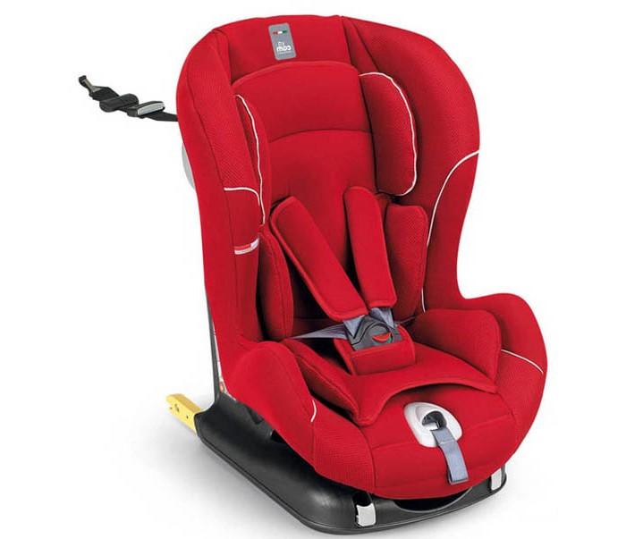 Автокресло CAM Viaggiosicuro FixViaggiosicuro FixАвтокресло Группы 1: от 9 до 18 кг. Оборудовано системой ISOFIX.  Детское автокресло CAM Viaggiosicuro FIX соответствует последнему стандарту безопастности ЕСЕ R/44 04.   Характеристики:  5-ти точечные ремни безопасности   5 положений наклона сиденья   дополнительная защита головы от бокового удара   регулируемый по высоте подголовник   автокресло устанавливается по ходу движения автомобиля   установка при помощи универсального крепления Isofix   дополнительная защита от опрокидывания - ремень TopTether   обивка сиденья съемная и может стираться при температуре 30 градусов   Вес: 10,4 кг.  Размеры (ш х г х в): 44х53х64 см.<br>