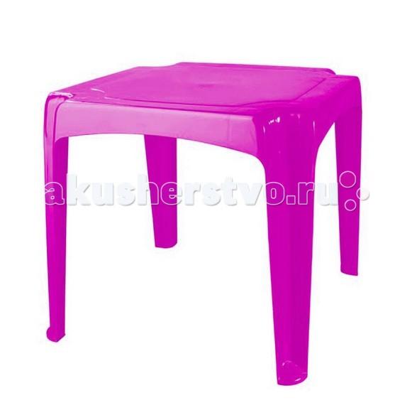 Пластиковая мебель Фея Акушерство. Ru 680.000