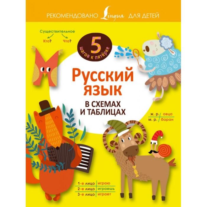 http://www.akusherstvo.ru/images/magaz/im1105.jpg