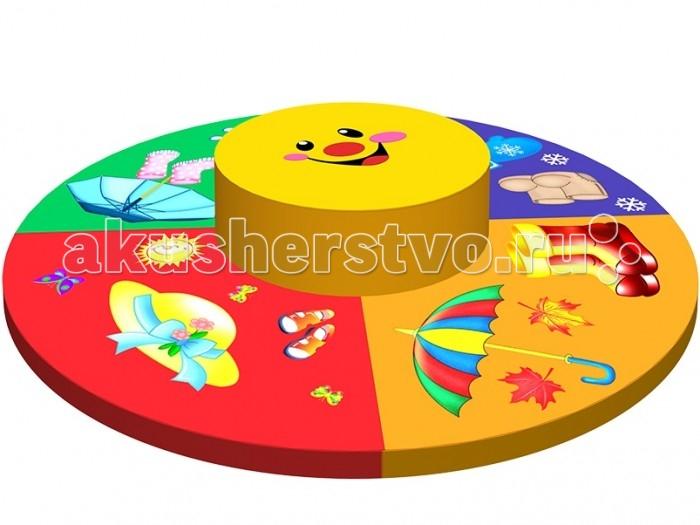 Игровой центр Romana Времена годаВремена годаМягкий комплекс Romana Времена года - мягкий игровой комплекс для детей дошкольного и младшего школьного возраста, с помощью которого дети смогут с удовольствием играть и развиваться.   Прочная и устойчивая конструкция, удобная и мягкая поверхность основы защищают ребенка при падениях и максимально обеспечивают безопасность во время игры. Материал, из которого изготовлен мягкий комплекс, устойчив к деформации, разрыву, царапинам, истиранию, воздействию влаги и моющих средств, высоким температурам, световому старению, а также имеет высокую прочность на изгиб и стойкость окраски.  Яркие цвета развлекают и надолго привлекают внимание ребенка, а необычная форма позволяет самостоятельно изучать окружающую среду в игровой форме, развивая моторику и вестибулярный аппарат, ловкость и выносливость.  Материал внешнего слоя: кожзаменитель. Наполнитель: поролон. Размер комплекса: 100х100х20 см. Допустимая нагрузка:  50 кг<br>
