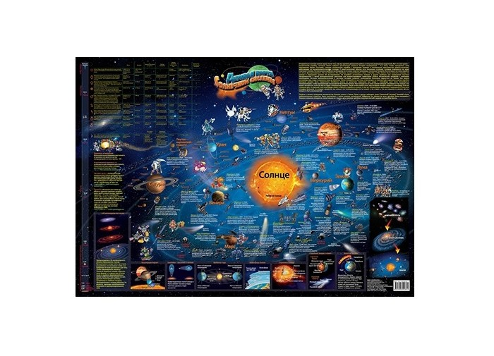 Геоцентр Детская карта Солнечная система настольнаяДетская карта Солнечная система настольнаяГеоцентр Детская карта Солнечная система настольная.  Настольная карта с изображением солнечной системы станет отличным приобретением для детей, которые хотят узнать больше о нашей галактике. Яркие иллюстрации привлекут внимание любого ребенка, а различные заметки на карте позволят малышу узнать много нового. Более того, картонная карта заламинирована, что гарантирует сохранность цвета и качества материала.<br>