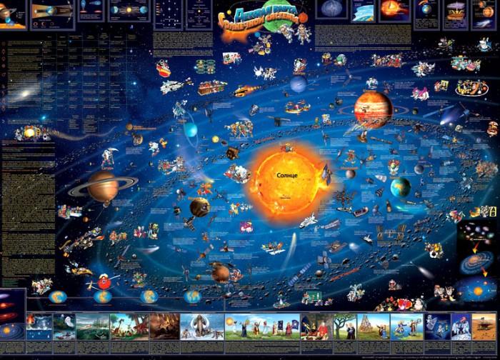 Геоцентр Карта солнечной системы настенная 130 смКарта солнечной системы настенная 130 смГеоцентр Карта солнечной системы для детей настенная 130 см.  Детская карта Солнечной системы содержит множество полезной информации. Изучая её, ребёнок познакомится с историей астрономии, поймёт, как устроена наша Солнечная система, и узнает, чем одни небесные тела отличаются от других. На карте также можно найти изображения космических аппаратов и краткие описания их миссий, которые познакомят ребёнка с историей космонавтики.  Детская карта Солнечной системы не только информативна, но и очень красива. Красочные иллюстрации можно рассматривать раз за разом и, благодаря их обилию, каждый раз открывать для себя что-то новое. Упаковка: картонный тубус.<br>