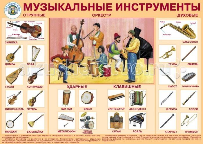 Маленький гений Плакат Музыкальные инструментыПлакат Музыкальные инструментыМаленький гений Плакат Музыкальные инструменты. Обучающие плакаты - незаменимый наглядный материал для увлекательного изучения окружающего мира, математики, русского языка.   Благодаря логичной структуре плакатов ребенок легко запоминает информацию. Знания подаются наглядно и обобщенно, в доступной и привлекательной форме.   В каждом плакате есть игры и вопросы для детей и рекомендации дня взрослых.<br>