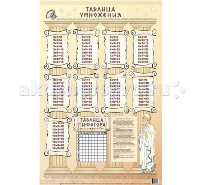 Маленький гений Плакат Таблица умножения