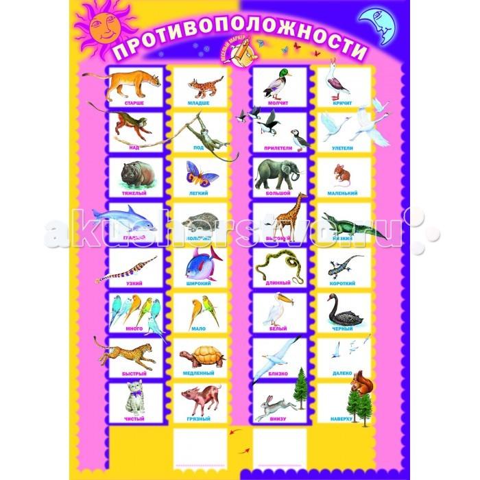 Маленький гений Плакат ПротивоположностиПлакат ПротивоположностиМаленький гений Плакат Противоположности. Обучающие плакаты - незаменимый наглядный материал для увлекательного изучения окружающего мира, математики, русского языка.   Благодаря логичной структуре плакатов ребенок легко запоминает информацию. Знания подаются наглядно и обобщенно, в доступной и привлекательной форме.   В каждом плакате есть игры и вопросы для детей и рекомендации дня взрослых.<br>