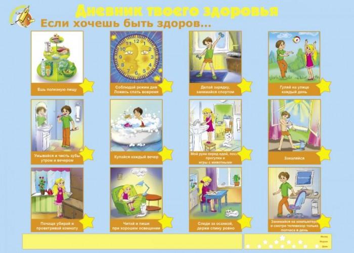 Маленький гений Плакат Дневник твоего здоровья