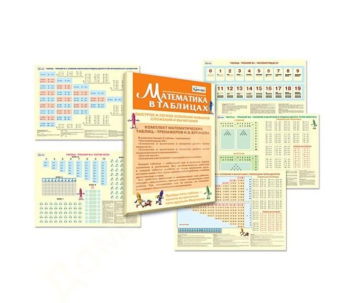 Маленький гений Плакат Методический набор Математика в таблицахПлакат Методический набор Математика в таблицахМаленький гений Плакат Методический набор Математика в таблицах. Обучающие плакаты - незаменимый наглядный материал для увлекательного изучения окружающего мира, математики, русского языка.   Благодаря логичной структуре плакатов ребенок легко запоминает информацию. Знания подаются наглядно и обобщенно, в доступной и привлекательной форме.   В каждом плакате есть игры и вопросы для детей и рекомендации дня взрослых.<br>