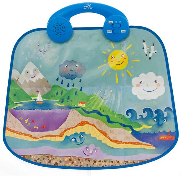 Обучающие плакаты Мир детства Обучающая панель Круговорот воды в природе