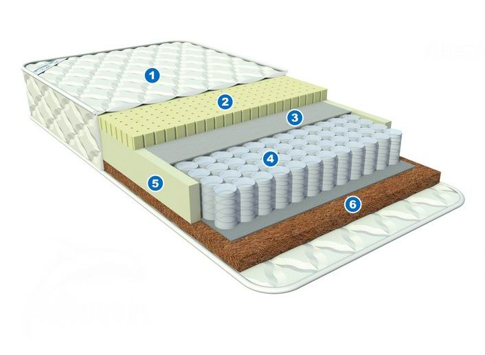 Матрас Афалина Анатомик Spa Mintfresh 120x60Анатомик Spa Mintfresh 120x60Великолепный, экологически чистый матрас Анатомик Spa mintfresh для новорожденных со spa – эффектом. Высокотехнологичный трикотажный жаккард с технологией microcapsuletech, в основе которой находятся микрокапсулы внедренные в волокна ткани , выделяющие полезные для здоровья микрочастицы. Формула «зима/лето».  Отличительной особенностью mintfresh являются микрокапсулы мяты перечной.  Арома капсулы с приятным запахом внедрены в волокна ткани и действуют только во время сна от тепла ребёнка. Приятный запах, излучаемый матрасом, положительно влияет на нервную систему, устраняя излишнюю возбудимость и снимая стресс. Естественный природный состав обладает антисептическими и антибактериальными свойствами. Дышащая структура ткани обеспечивает непревзойдённый комфорт во время сна. Не аллергенен, не раздражает кожу и повышает иммунитет. Безопасен для младенцев,   Трикотажный жаккард состоит из нескольких слоёв, соединенных по технологии глубокой стёжки и обладает высочайшим комфортом. Различная жесткость сторон – позволяет более комфортно поддерживать правильное положение тела ребёнка в зависимости от его возраста. Особое отличие этой модели матраса заключается в использовании особой латексной пены имеющей рельефную поверхность. За счёт чего достигается массажно-релаксирующий эффект. Ведь постоянно спать на жёсткой поверхности педиатры не рекомендуют, т.к. такая поверхность не даёт расслабляться мышцам.   Сторона а «tonic». Жёсткая поверхность - отлично подходит новорожденным малышам. Рекомендуется применять от рождения. 100% натуральный и природный кокосовый наполнитель не вызывает аллергию, а твердая основа не даст изгибаться позвоночнику. Превосходное качество латексной пропитки придает наполнителю эластичность и долгий срок службы. Хорошо вентилируется. Антибактериален.  Независимый пружинный блок puntoflex comfort c плотностью 256 пружин на кв.м., где каждая пружина изолирована друг от друга и помещ