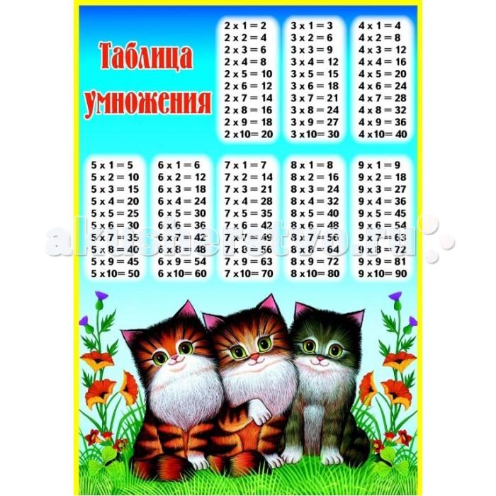 ДетИздат Таблица умножения Котята