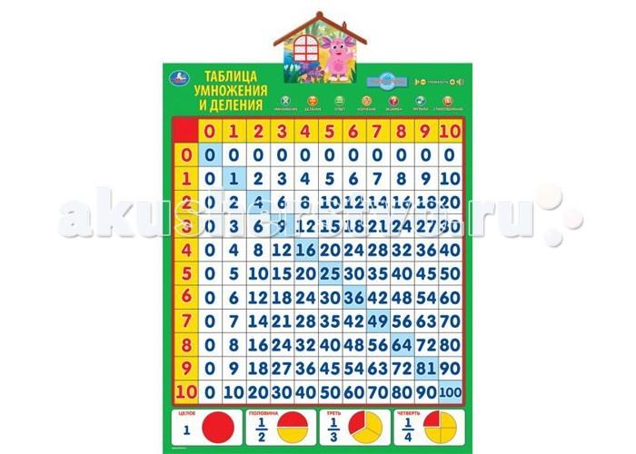 Обучающие плакаты Умка Обучающий плакат Таблица умножения и деления - учим с Лунтиком