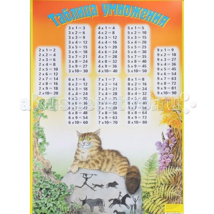 ДетИздат Таблица умножения Кошка