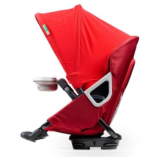 Прогулочные блоки Orbit Baby Акушерство. Ru 16690.000