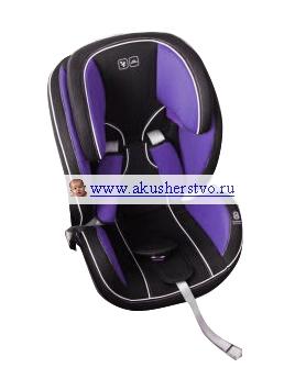 Группа 1-2-3 (от 9 до 36 кг) ABC Design Акушерство. Ru 4500.000
