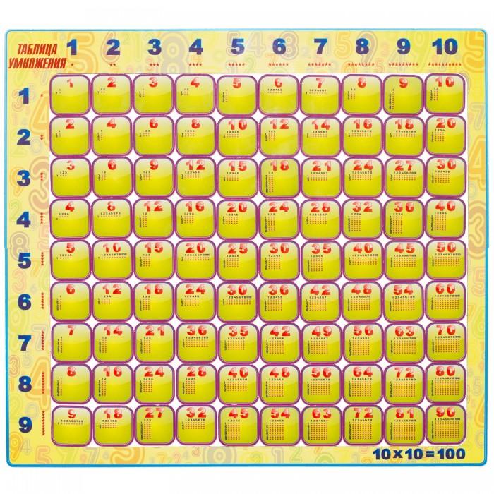 Геомагнит Магнитный пазл Таблица умноженияМагнитный пазл Таблица умноженияРазвивающий магнитный пазл Таблица умножения предназначен для обучения детей и запоминанию ими чисел таблицы умножения. Демонстрирует принцип (закон) умножения и получение его результатов (произведение) при перемножении чисел таблицы (множители и множимые от 1 до 10).   Позволяет в игровой форме учить таблицу, понимать и производить одно из основных арифметических действий - умножение.   Для детей разного возраста, изучивших начальные числа, изучающих или просто знакомящихся с арифметикой. После собирания ребёнком магнитного пазла Таблица умножения подразумевается проверка результата взрослыми.   Пазл можно собирать как на ровной горизонтальной поверхности, так и на ровных вертикальных металлических поверхностях - магнитно-маркерной доске или холодильнике.<br>
