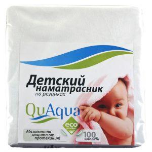 Qu Aqua ������������� ����������� �� �������� �� ����� ������� 120�60