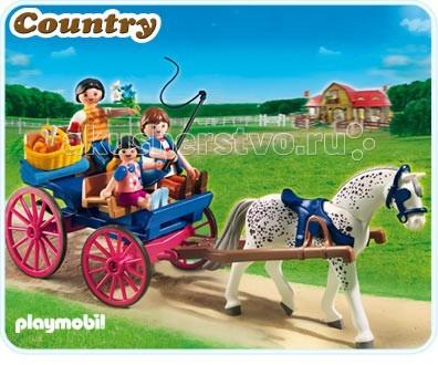 ����������� Playmobil ������: �������, ����������� �������