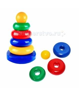 Развивающая игрушка СВСД Пирамидка-качалка КвадратПирамидка-качалка КвадратСВСД Пирамидка-качалка Квадрат - это настоящее дидактическое пособие для малышей и тренажер для развития мелкой моторики и координации движений рук.   Особенности: В процессе игры ребенок знакомится с разными цветами и размерами предметов, учится соотносить и сравнивать предметы по этим признакам.  С помощью пирамидки можно освоить устный порядковый счет. В комплекте основание пирамидки, 4 разноцветных колец. Изготовлено из высококачественной пластмассы. Качающееся основание, что делает игру более интересной.  Высота 300 мм. Основание 180 х 160 мм.<br>