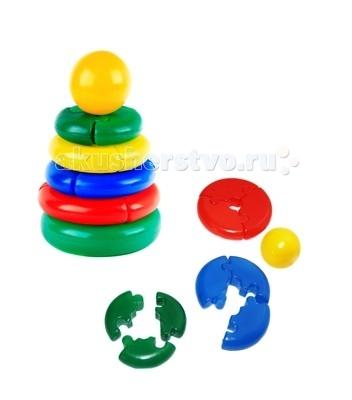 Развивающая игрушка СВСД Пирамидка Логика мини Шар от Акушерство