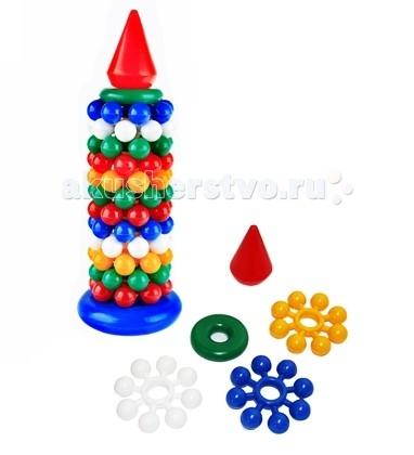 Развивающая игрушка СВСД Пирамидка Маяк от Акушерство