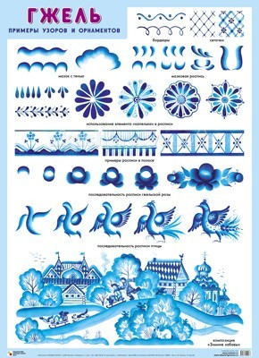 Мозаика-Синтез Обучающий плакат Гжель Примеры узоров и орнаментовОбучающий плакат Гжель Примеры узоров и орнаментовМозаика-Синтез ПЛ Гжель Примеры узоров и орнаментов.   Гжель – один из важнейших российских центров производства керамики. У Гжели собственный стиль – синие и голубые узоры и цветы, украшения на белом фоне.   Плакаты дают возможность наглядно ознакомить детей с техникой нанесения мазков, росписи в полосе, последовательностью росписи животных и растений.   Изображения готовых композиций и работ гжельских мастеров помогут детям получить наглядное представление об уникальных произведениях народного промысла.<br>