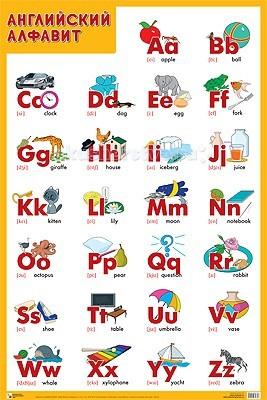 Мозаика-Синтез Обучающий плакат Английский алфавитОбучающий плакат Английский алфавитМозаика-Синтез ПЛ Английский алфавит. C помощью этого плаката ребенок сможет сделать первые шаги в изучении английского языка: выучить алфавит, познакомиться с произношением английских букв внутри слов, запомнить первые слова на иностранном языке.   Рядом с каждой буквой изображены предметы, в названии которых данная буква является первой, что служит подсказкой для ребенка и помогает получать знания в игровой форме.<br>