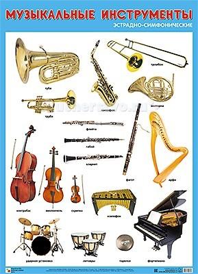 Мозаика-Синтез Обучающий плакат Музыкальные инструменты эстрадно-симфонического оркестра