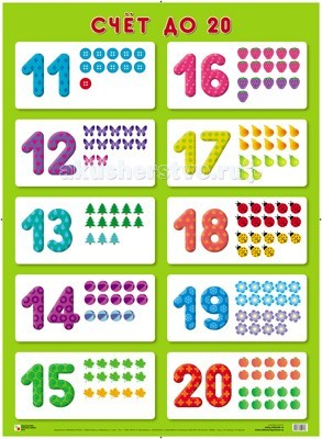 Мозаика-Синтез Обучающий плакат Счет до 20Обучающий плакат Счет до 20Мозаика-Синтез ПЛ Счет до 20. С помощью этого плаката ребенок сможет освоить счет до 20. Изображения знакомых каждому малышу предметов или животных рядом с крупными яркими цифрами являются подсказками, позволяют проводить обучение в игровой форме и сделать его увлекательным и интересным.<br>