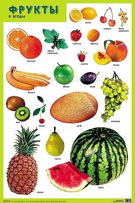Мозаика-Синтез Обучающий плакат Фрукты и ягоды