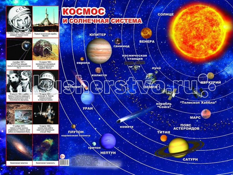Алфея Плакат Космос и Солнечная система