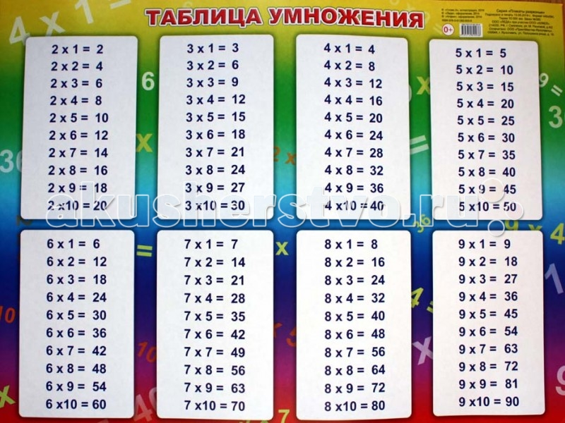 Алфея Плакат Таблица умножения 25х16.3