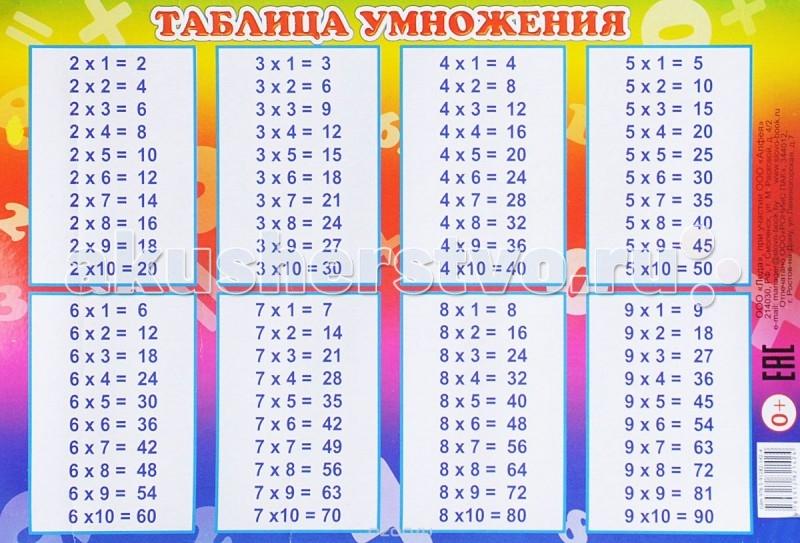 Алфея Плакат Таблица умножения 44х59