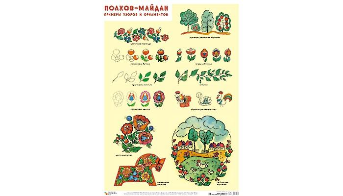 Мозаика-Синтез ПЛ Полхов-майдан Примеры узоров и орнаментов