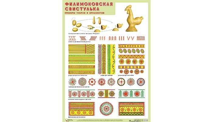 Мозаика-Синтез ПЛ Филимоновская свистулька Примеры узоров и орнаметов